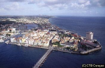 Fiscaliteit Curacao – Wat u moet weten 1